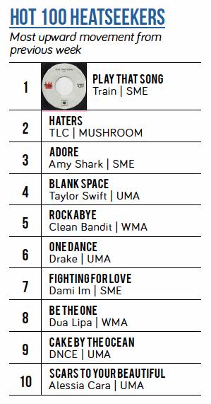 top100-n21-1